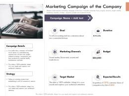 Market Intelligence Report Marketing Campaign Of The Company Ppt Powerpoint Slide