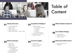 Market Intelligence Report Table Of Content Ppt Powerpoint Presentation Inspiration Ideas