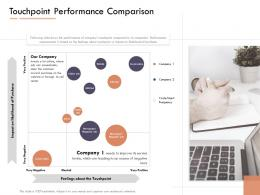 Market Intelligence Report Touchpoint Performance Comparison Ppt Ideas