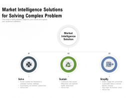 Market Intelligence Solutions For Solving Complex Problem