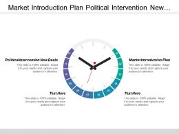 Market Introduction Plan Political Intervention New Deals Regulations Education
