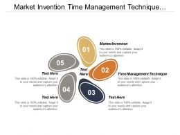 Market Invention Time Management Technique Transaction Processing System