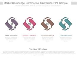 Market Knowledge Commercial Orientation Ppt Sample
