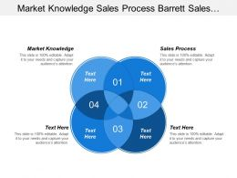Market Knowledge Sales Process Barrett Sales Strategy Model