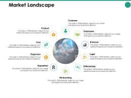 Market Landscape Cost Ppt Powerpoint Presentation Pictures Graphic Images