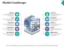 Market Landscape Customer Legal Ppt Model Graphics Example
