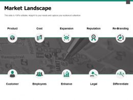 Market Landscape Enhance Legal Ppt Powerpoint Presentation Pictures Examples