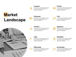 Market Landscape Expansion Product Ppt Powerpoint Presentation Ideas Example