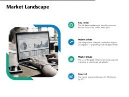Market Landscape Forecast Ppt Powerpoint Presentation Show Sample