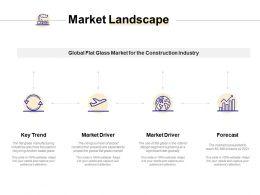 Market Landscape Forecast Ppt Powerpoint Presentation Show Templates
