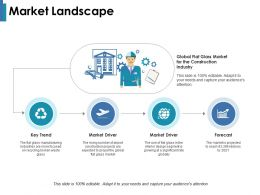 Market Landscape Key Trend Market Driver Market Driver