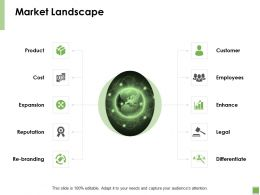 Market Landscape Legal Cost Ppt Powerpoint Presentation Portfolio Diagrams