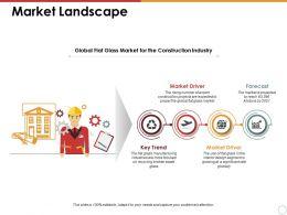 Market Landscape Market Driver Forecast Key Trend Driver