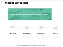 Market Landscape Market Driver Forecast Ppt Powerpoint Presentation File Shapes