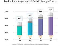 Market Landscape Market Growth Through Four Pencils