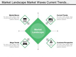 Market Landscape Market Waves Current Trends And Customer Perspective