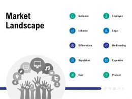 Market Landscape Reputation Ppt Powerpoint Presentation Pictures Vector