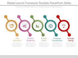 Market Launch Framework Template Powerpoint Slides