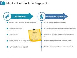 Market Leader In A Segment Ppt File Guidelines