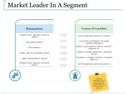 Market Leader In A Segment Ppt Gallery