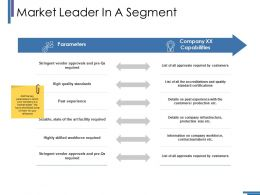 Market Leader In A Segment Ppt Ideas Graphics Tutorials