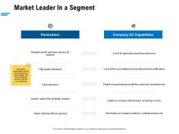 Market Leader In A Segment Ppt Powerpoint Presentation Infographic Template