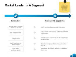 Market Leader In A Segment Ppt Powerpoint Presentation Show Example