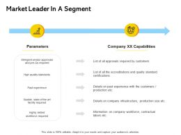 Market Leader In A Segment Ppt Powerpoint Presentation Styles Graphics Template