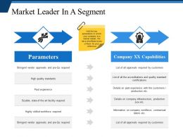 Market Leader In A Segment Presentation Images