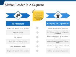 Market Leader In A Segment Presentation Images