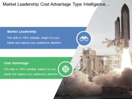 Market Leadership Cost Advantage Type Intelligence Corporate Environment