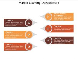 Market Learning Development Ppt Powerpoint Presentation Summary Images Cpb