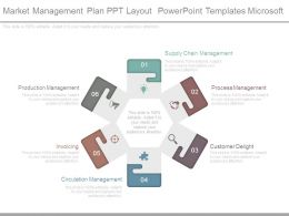 Market Management Plan Ppt Layout Powerpoint Templates Microsoft