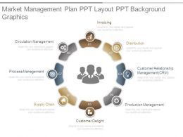 Market Management Plan Ppt Layout Ppt Background Graphics