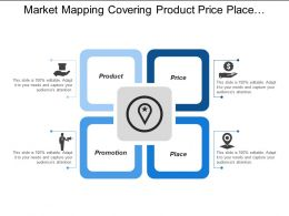 Market Mapping Covering Product Price Place And Promotion