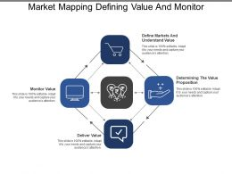 Market Mapping Defining Value And Monitor