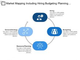 Market Mapping Including Hiring Budgeting Planning And Strategy