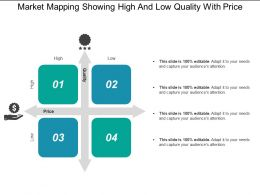 Market Mapping Showing High And Low Quality With Price