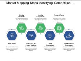 Market Mapping Steps Identifying Competition And Research Tools
