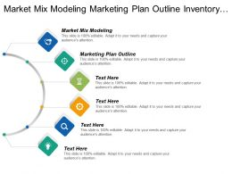 Market Mix Modeling Marketing Plan Outline Inventory Management Cpb