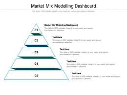Market Mix Modelling Dashboard Ppt Powerpoint Presentation Summary Infographic Cpb