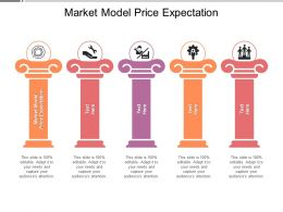 Market Model Price Expectation Ppt Powerpoint Presentation File Visual Cpb