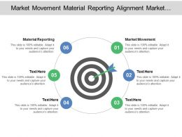 Market Movement Material Reporting Alignment Market Market Requirement