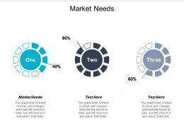 Market Needs Ppt Powerpoint Presentation Icon Inspiration Cpb