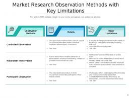 Market Observation Marketing Research Techniques Categories