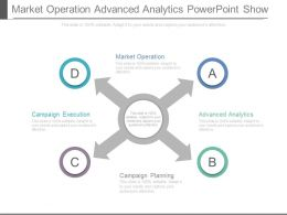 Market Operation Advanced Analytics Powerpoint Show