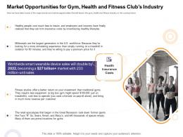 Market Opportunities For Gym Health ABC Fitness Clubs Industry How Enter Health Fitness Club Market Ppt Template