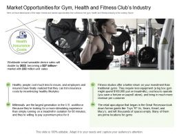 Market Opportunities For Gym Health And Fitness Clubs Industry Ppt Powerpoint Presentation Model
