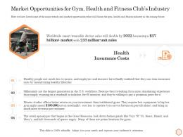 Market Opportunities For Gym Health And Fitness Clubs Industry Wellness Industry Overview Ppt Icon