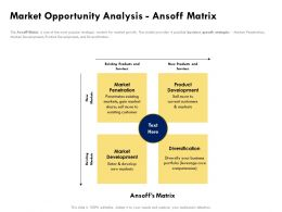 Market Opportunity Analysis Ansoff Matrix Diversification Powerpoint Presentation Gallery Portrait